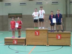 Dritter Platz Minis : Maren Kaiser ,Sema Gerksar